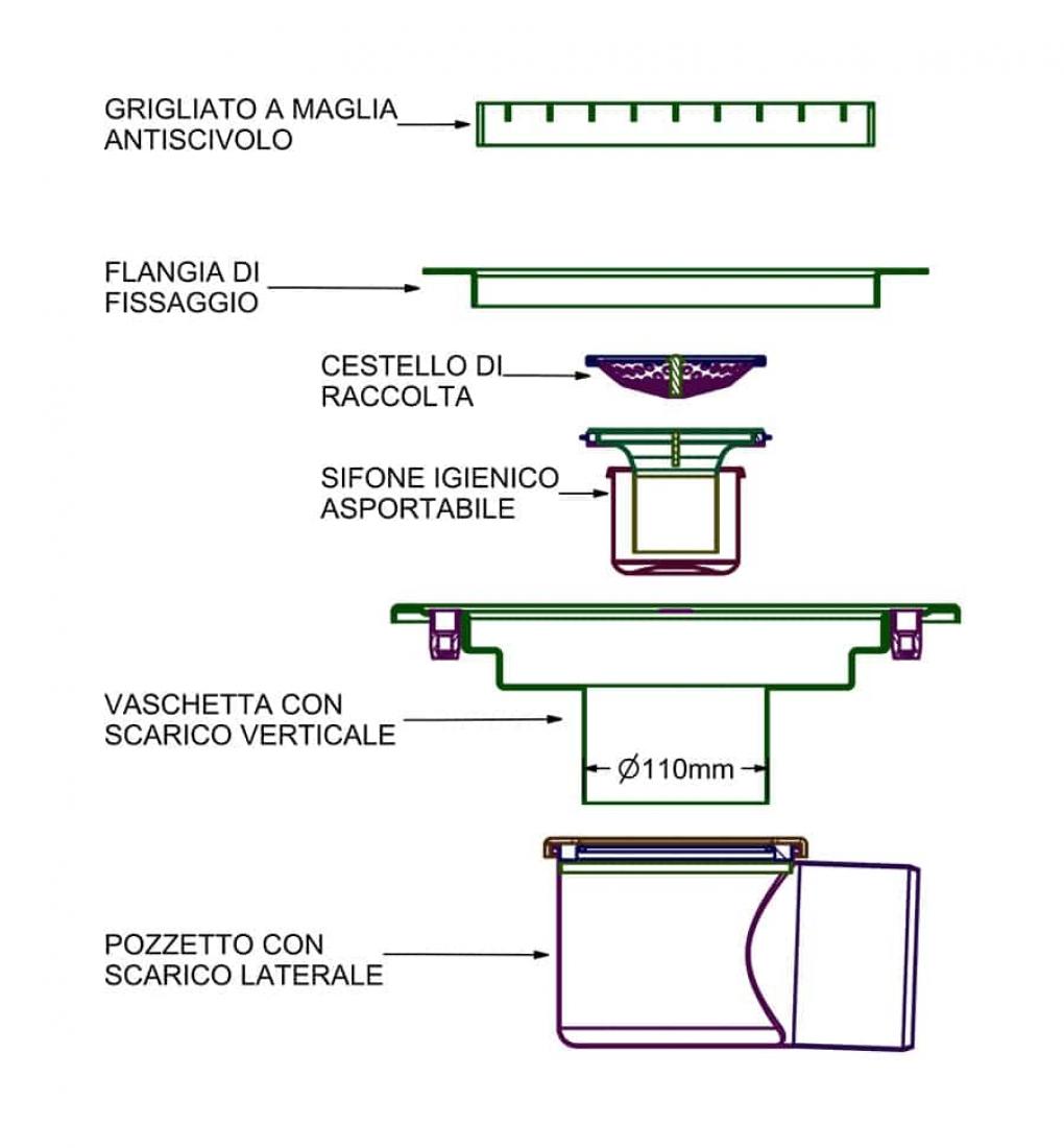 Malin_vaschetta_bordo-pvcBig_tecnico